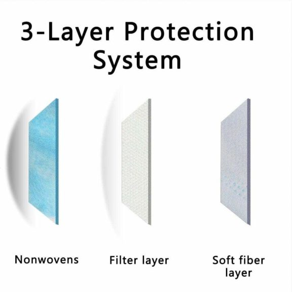 3-Layer protection mask image